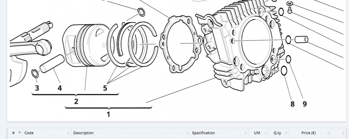 Parts Finder - IntercativeSPares.com