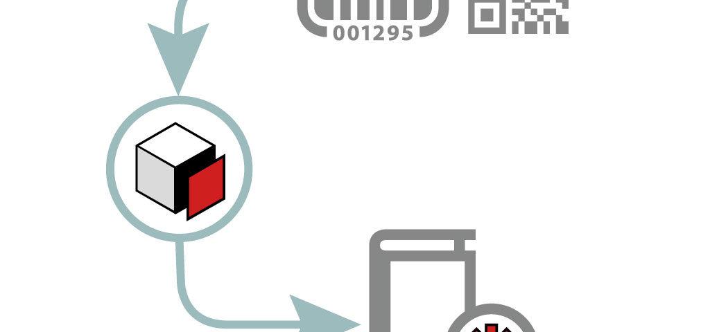 serial number management software - InteractiveSPares.com