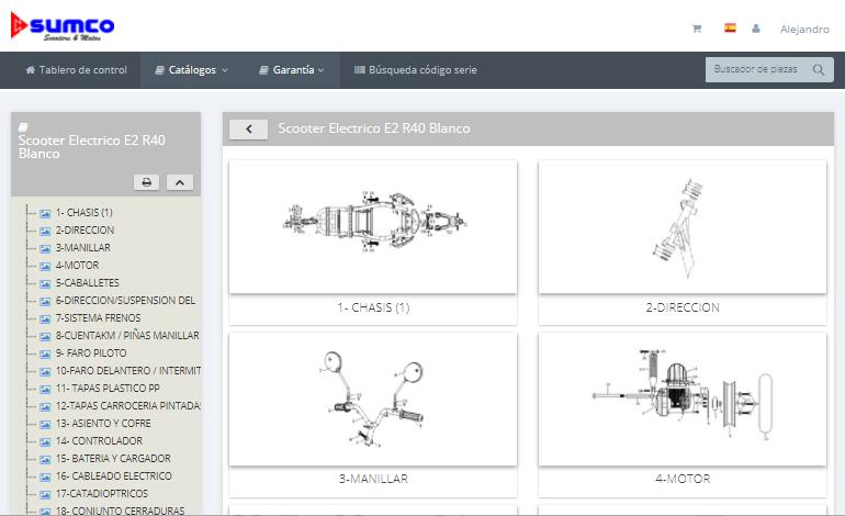 spare parts software Sumco 01 - InteractiveSPares.com